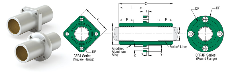flange mount bearings CFPJ