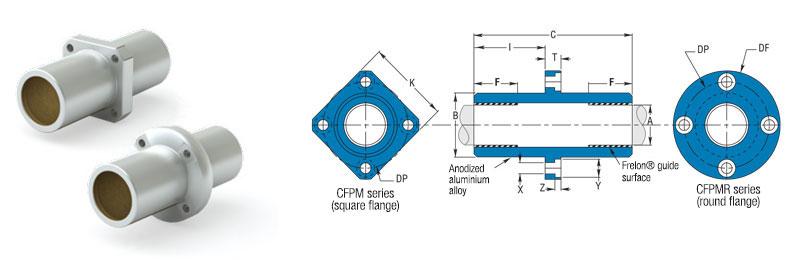 flange mount bearings CFPM