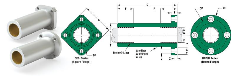 flange mount bearings DFPJ
