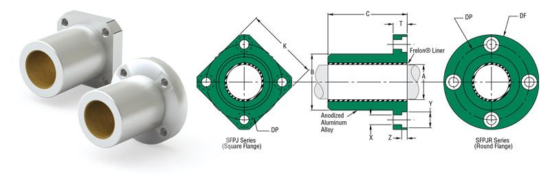 flange mount bearings SFPJ