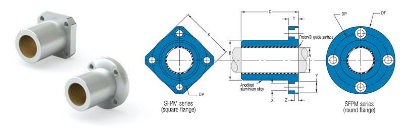 flange mount bearings SFPM