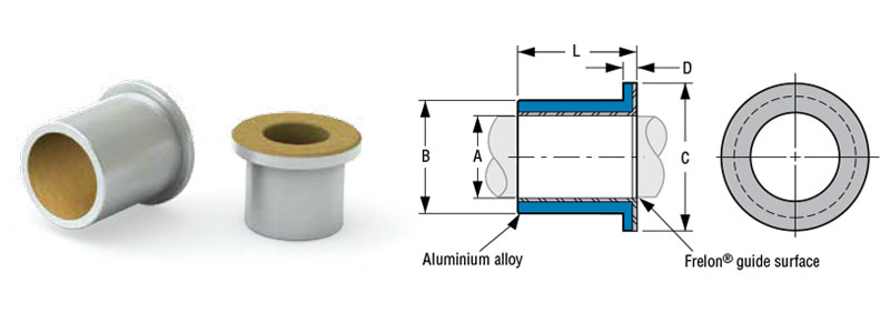 SIMPLICITY® sleeve bearings with flange